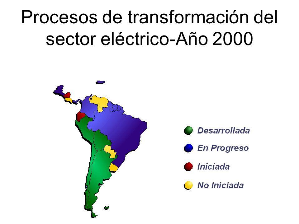 Procesos de transformación del sector eléctrico-Año 2000
