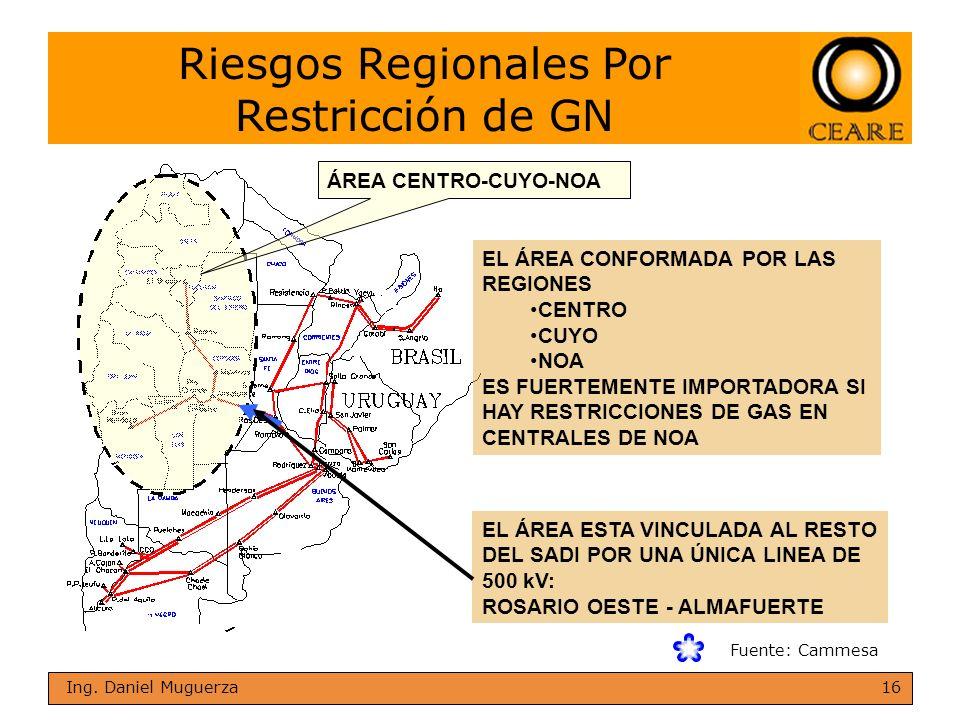 Riesgos Regionales Por Restricción de GN