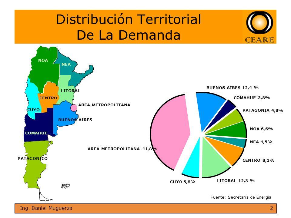 Distribución Territorial De La Demanda