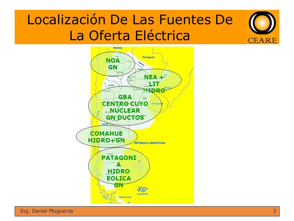 Localización De Las Fuentes De La Oferta Eléctrica