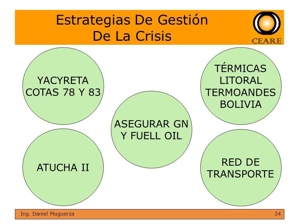 Estrategias De Gestión De La Crisis