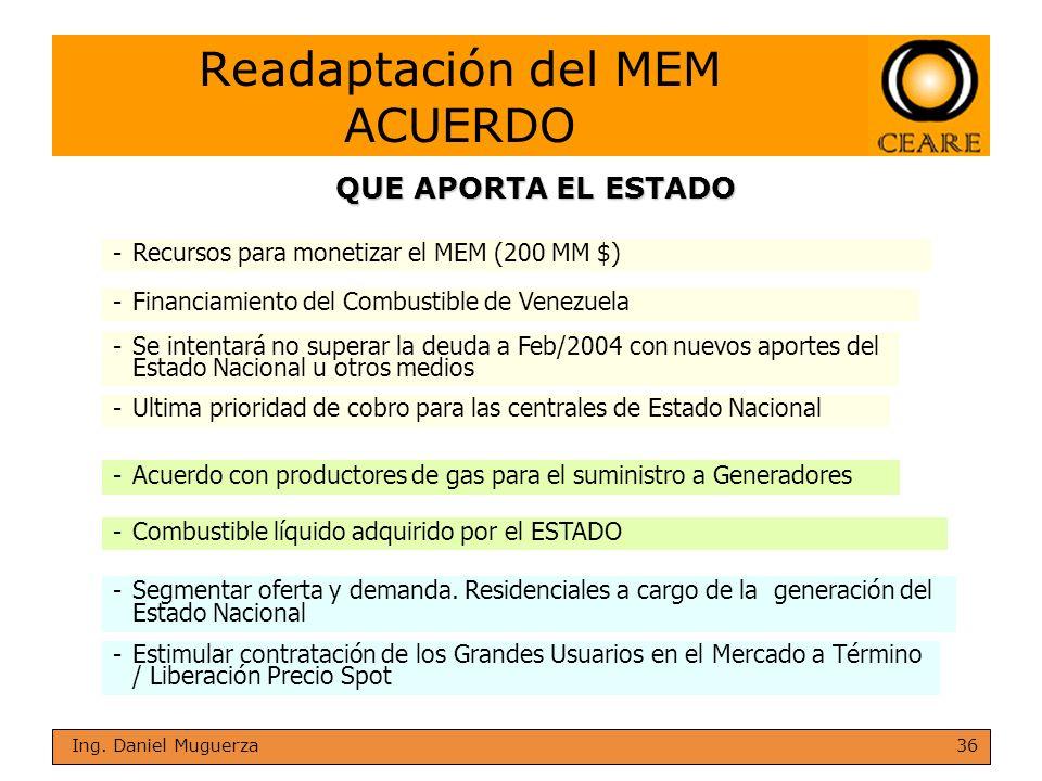 Readaptación del MEM ACUERDO