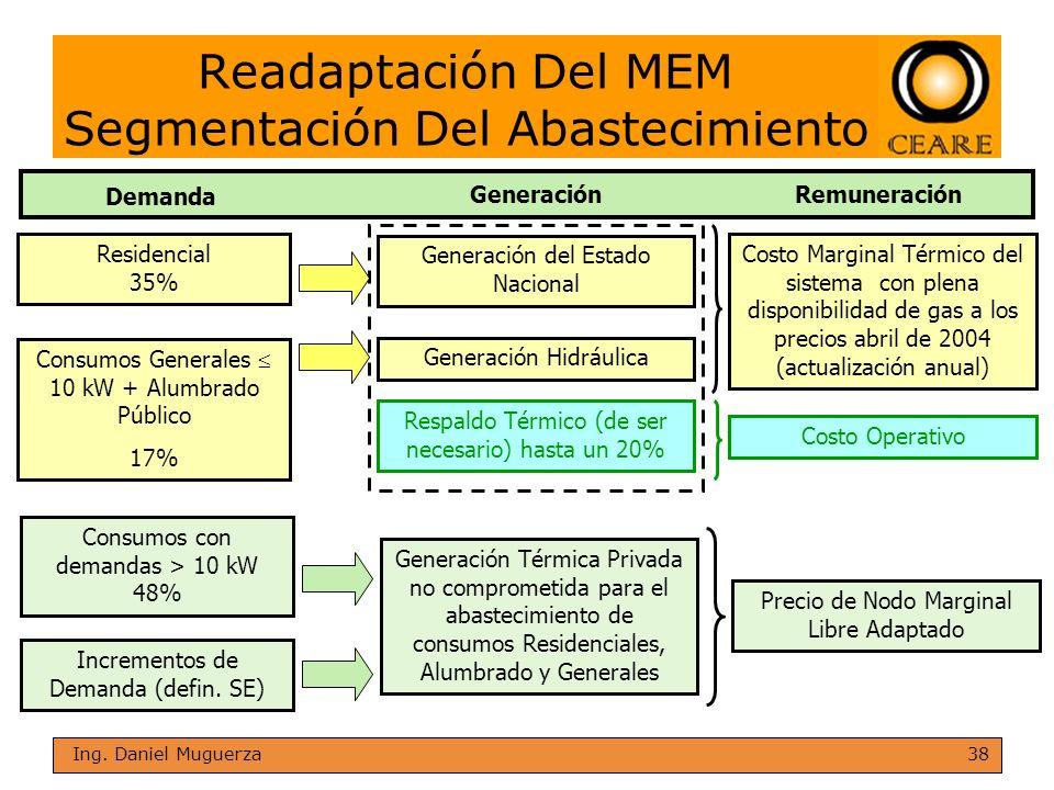 Readaptación Del MEM Segmentación Del Abastecimiento