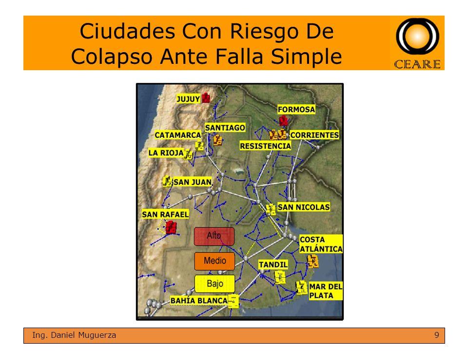 Ciudades Con Riesgo De Colapso Ante Falla Simple