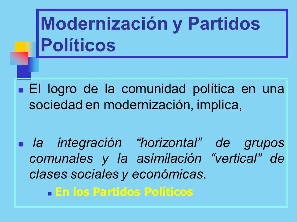 Modernización y Partidos Políticos