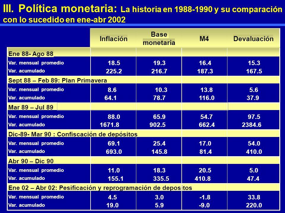 III. Política monetaria: La historia en 1988-1990 y su comparación