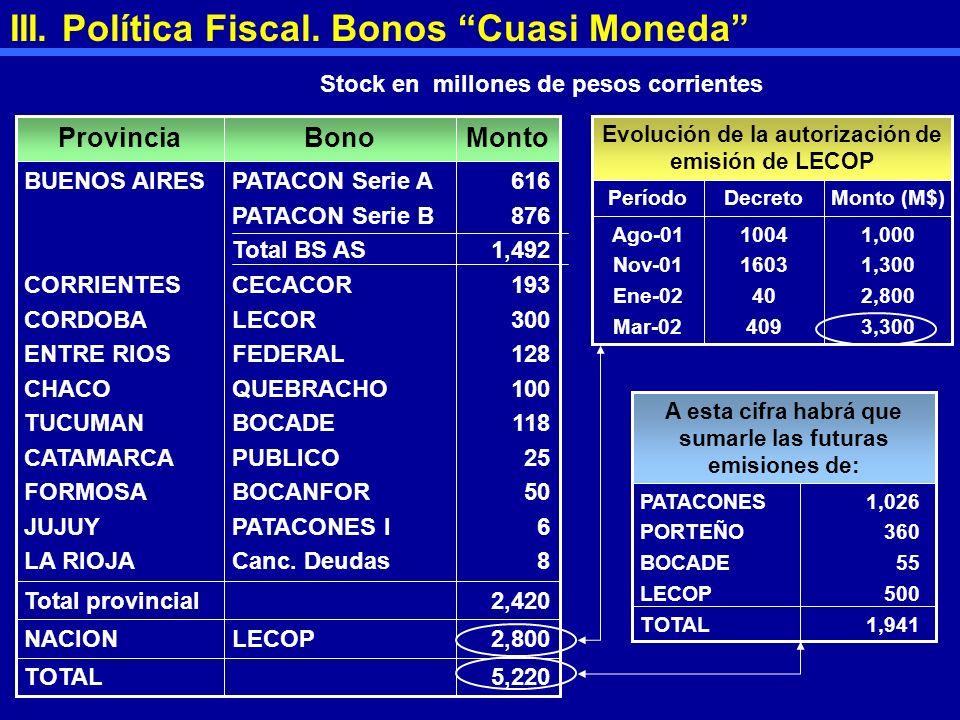 III. Política Fiscal. Bonos Cuasi Moneda