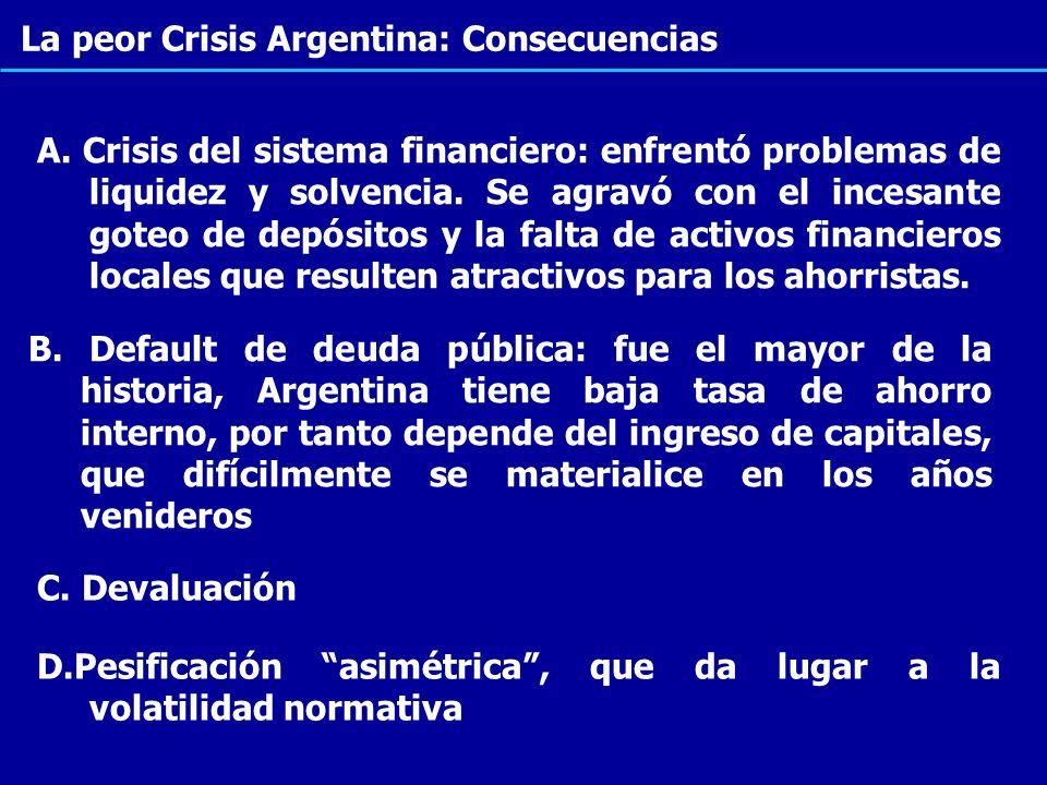 La peor Crisis Argentina: Consecuencias