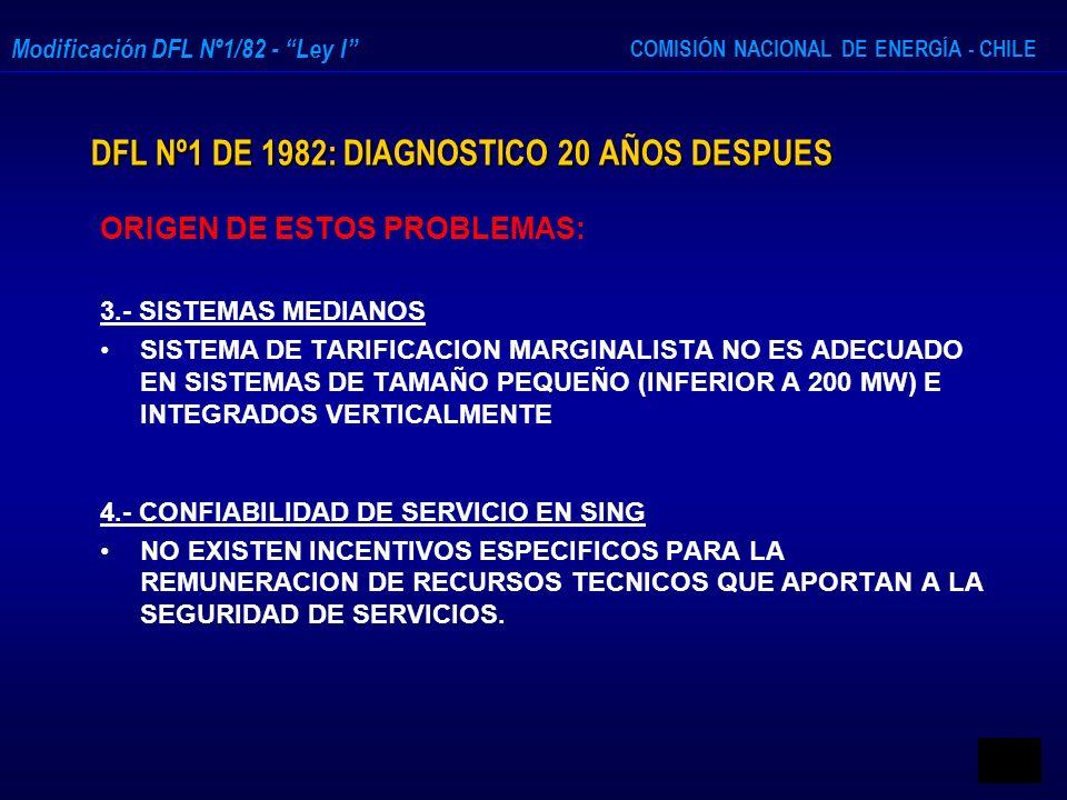DFL Nº1 DE 1982: DIAGNOSTICO 20 AÑOS DESPUES