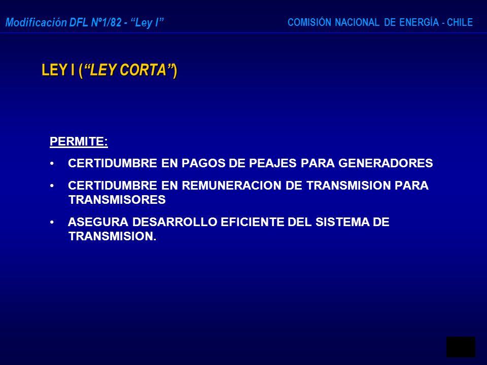 LEY I ( LEY CORTA ) PERMITE:
