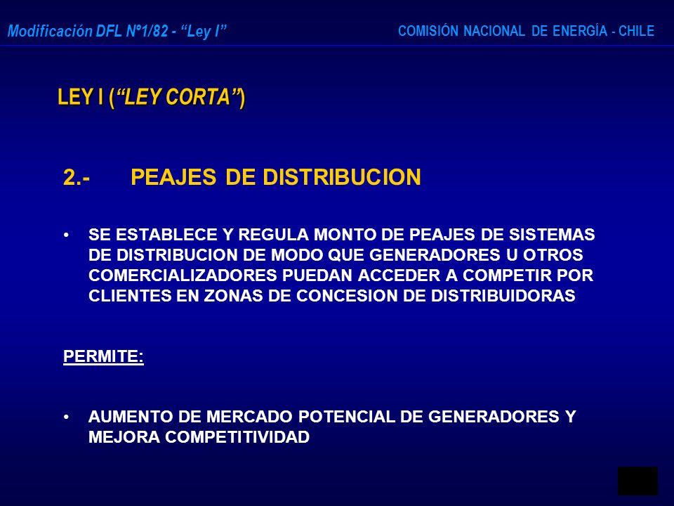 2.- PEAJES DE DISTRIBUCION