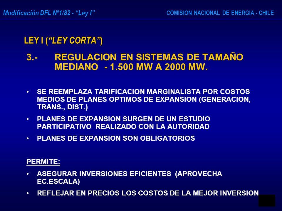 3.- REGULACION EN SISTEMAS DE TAMAÑO MEDIANO - 1.500 MW A 2000 MW.
