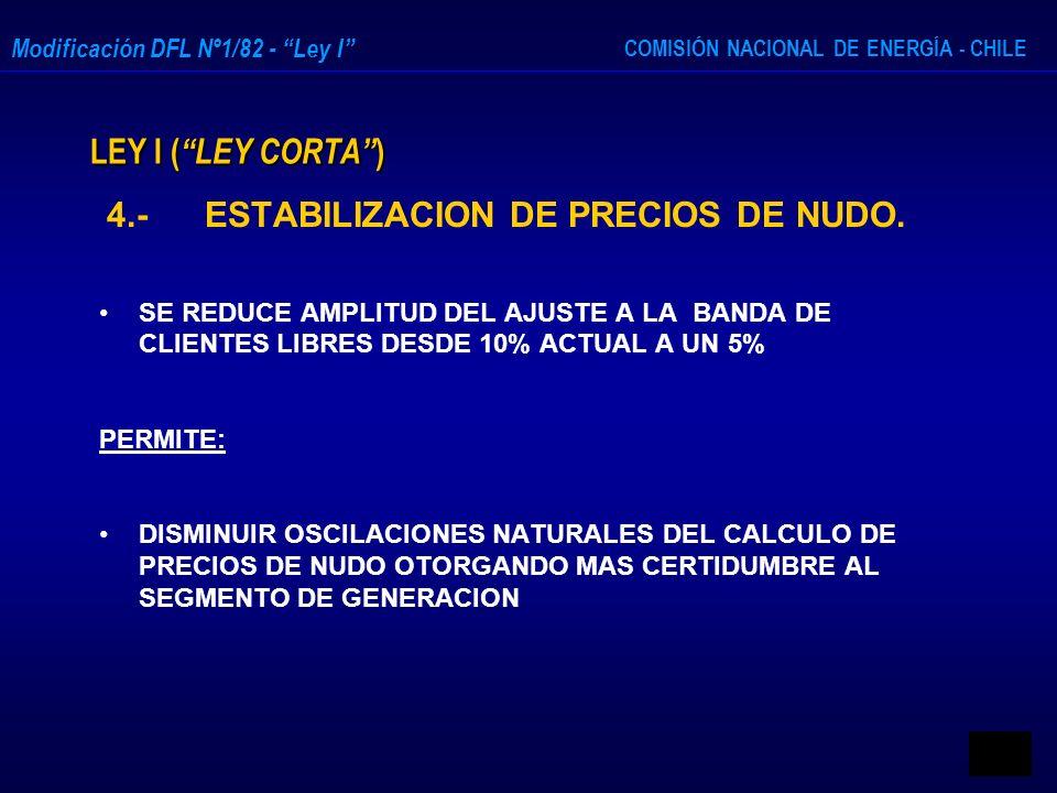4.- ESTABILIZACION DE PRECIOS DE NUDO.