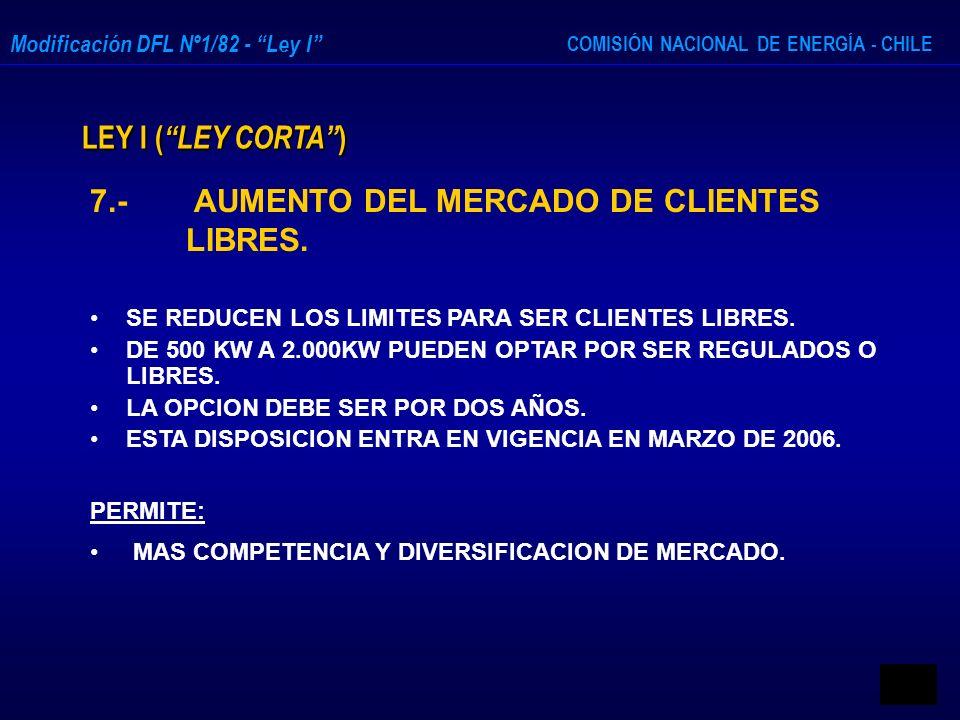 7.- AUMENTO DEL MERCADO DE CLIENTES LIBRES.