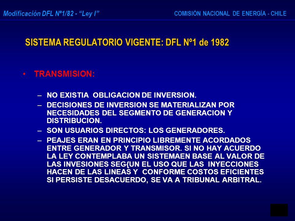 SISTEMA REGULATORIO VIGENTE: DFL Nº1 de 1982