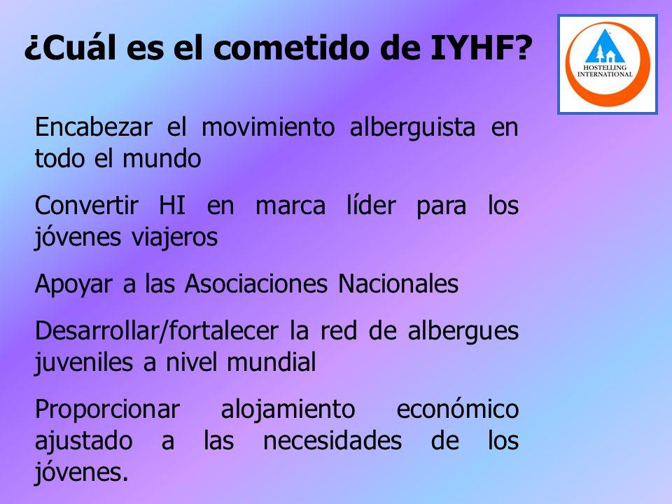 ¿Cuál es el cometido de IYHF