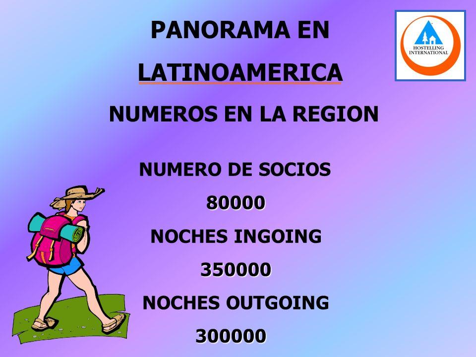PANORAMA EN LATINOAMERICA