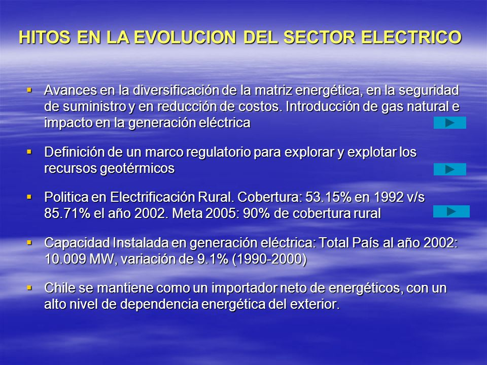 HITOS EN LA EVOLUCION DEL SECTOR ELECTRICO