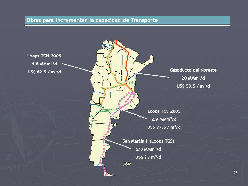 San Martín II (Loops TGS)