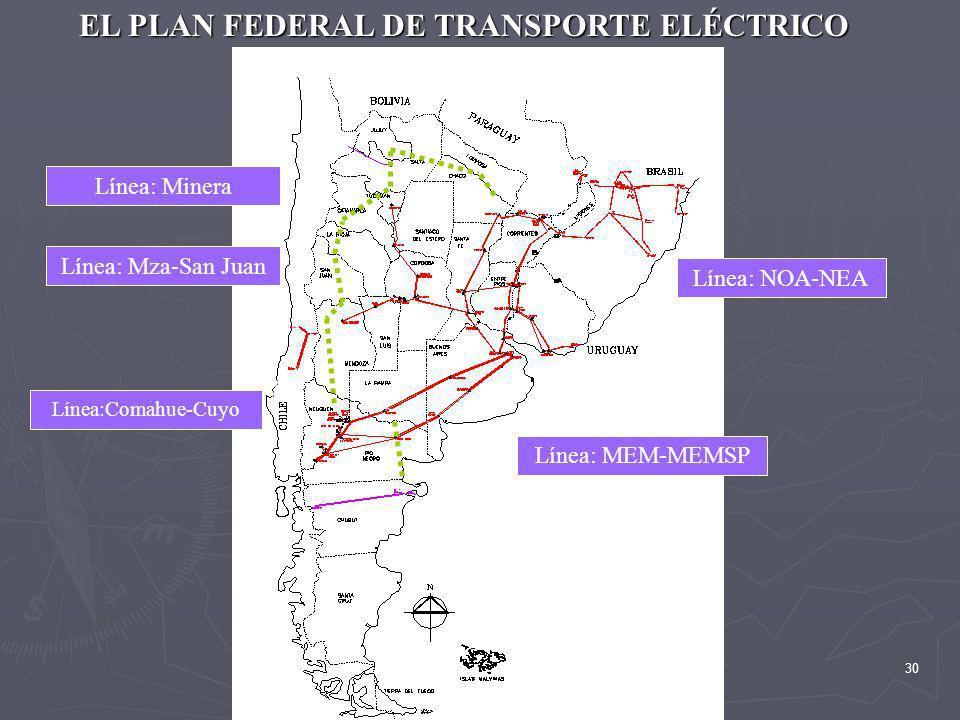 EL PLAN FEDERAL DE TRANSPORTE ELÉCTRICO