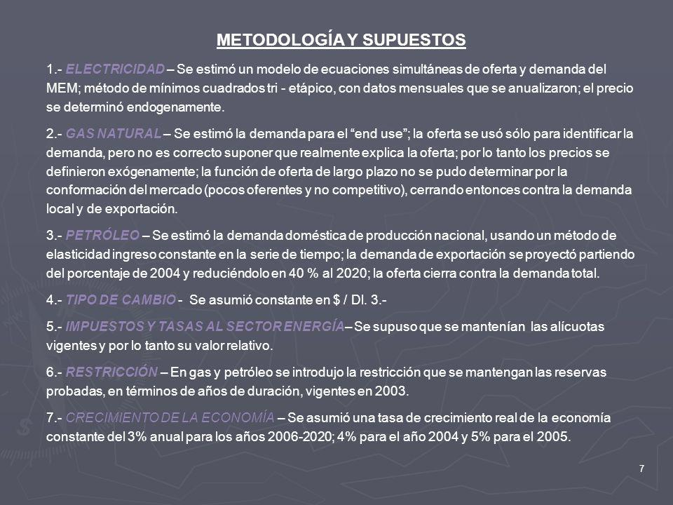 METODOLOGÍA Y SUPUESTOS