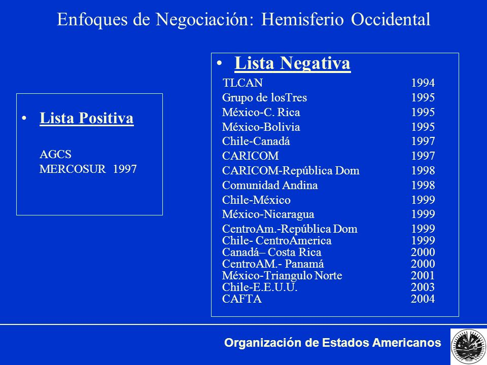 Enfoques de Negociación: Hemisferio Occidental