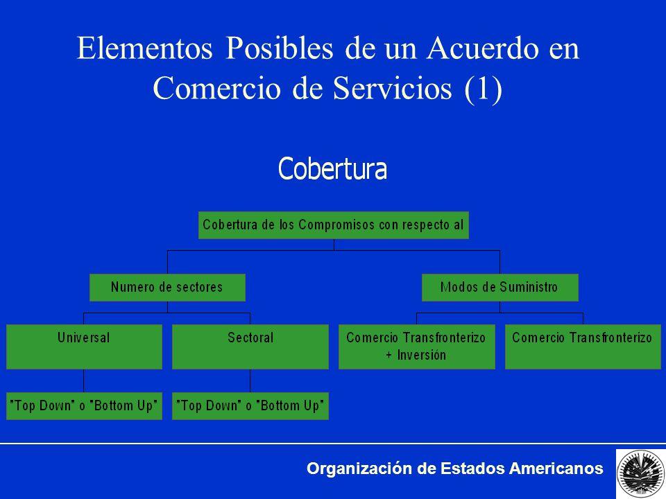 Elementos Posibles de un Acuerdo en Comercio de Servicios (1)
