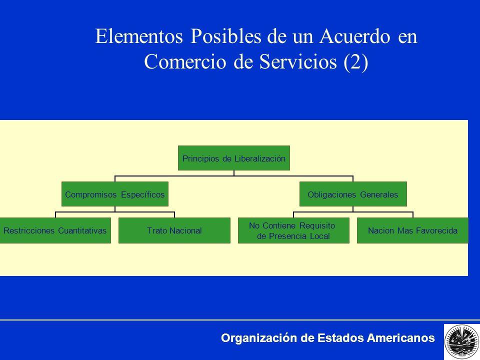 Elementos Posibles de un Acuerdo en Comercio de Servicios (2)
