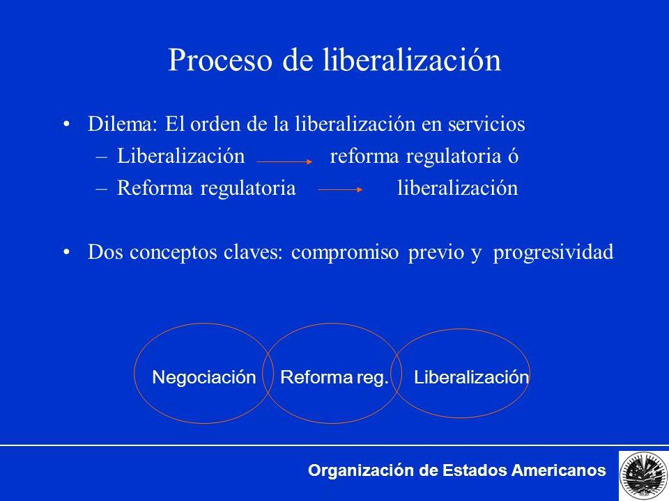 Proceso de liberalización