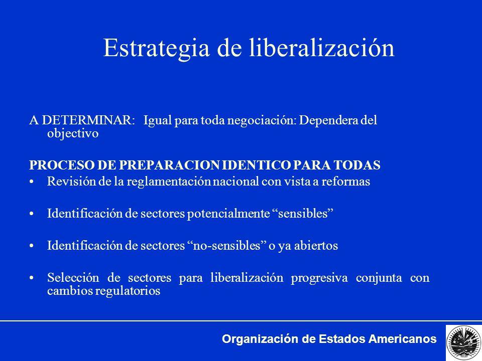 Estrategia de liberalización