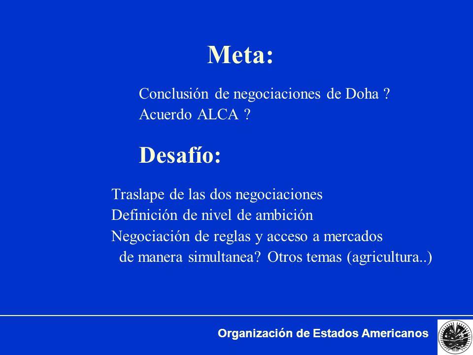 Meta: Desafío: Conclusión de negociaciones de Doha Acuerdo ALCA