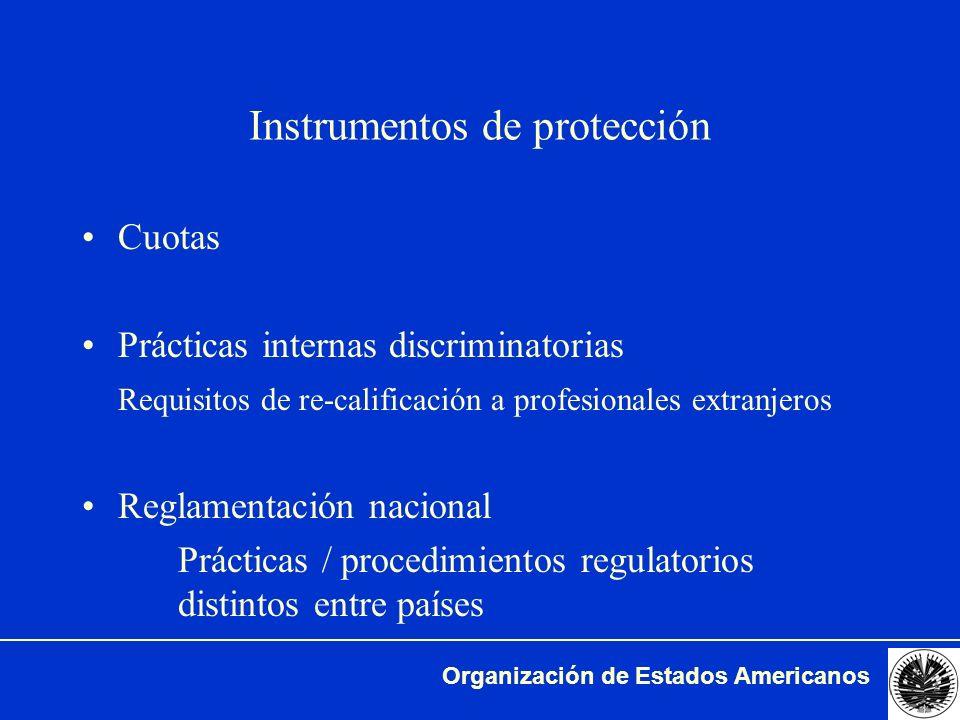 Instrumentos de protección