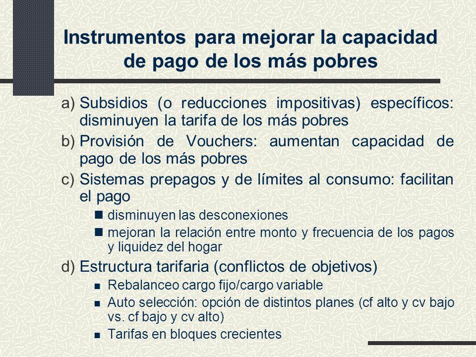Instrumentos para mejorar la capacidad de pago de los más pobres
