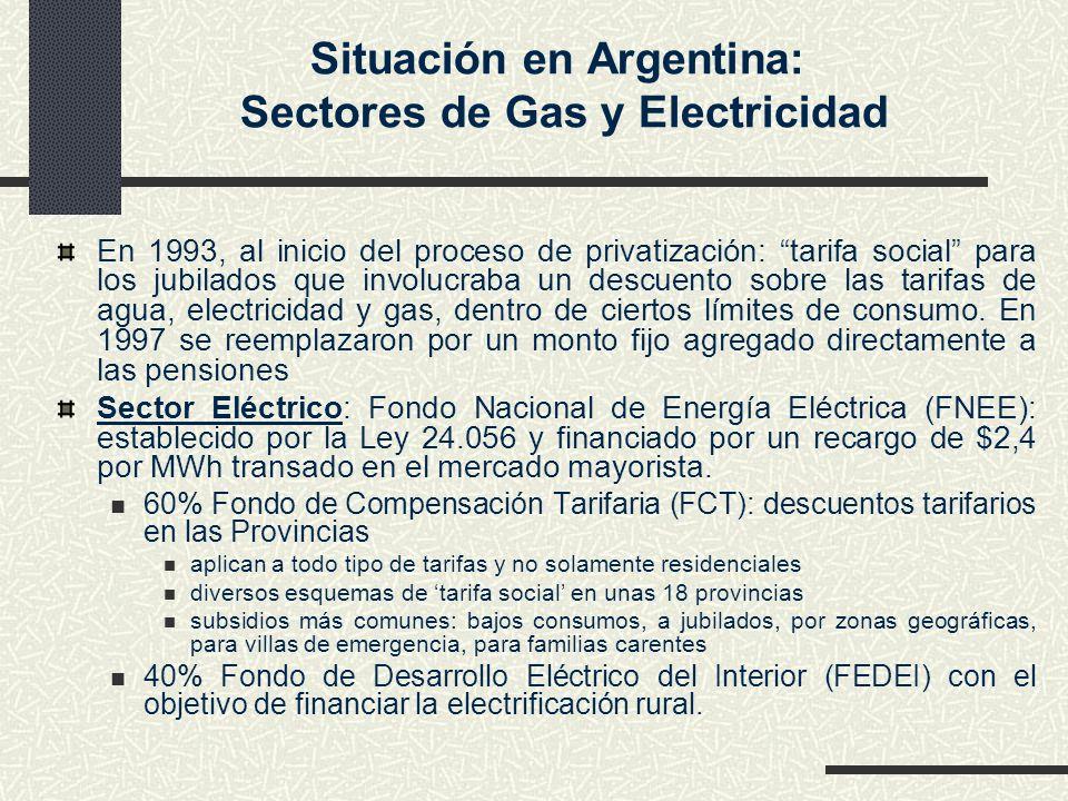 Situación en Argentina: Sectores de Gas y Electricidad