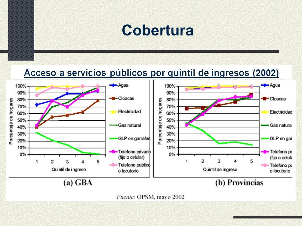 Acceso a servicios públicos por quintil de ingresos (2002)