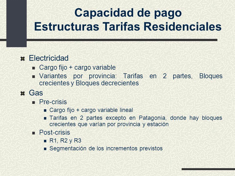 Capacidad de pago Estructuras Tarifas Residenciales