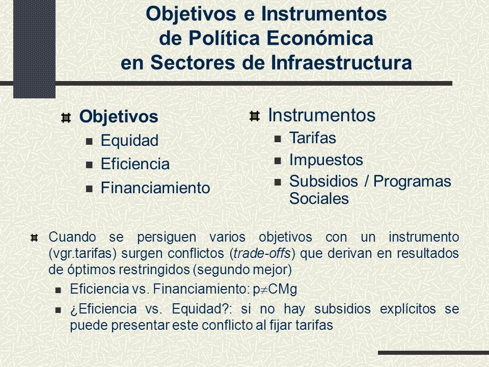 Objetivos e Instrumentos de Política Económica en Sectores de Infraestructura