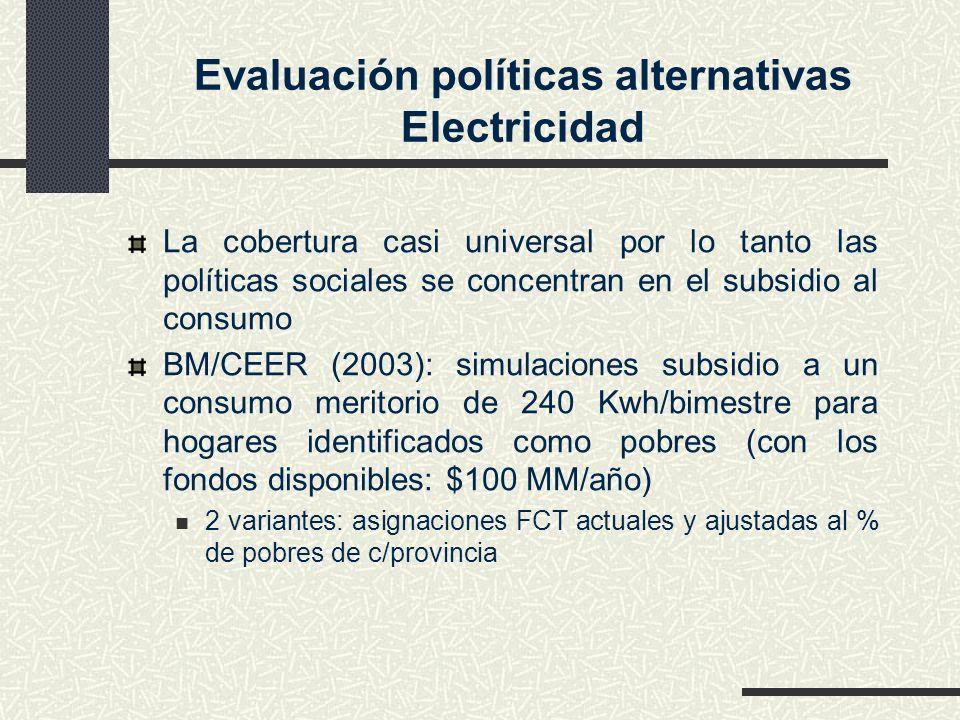 Evaluación políticas alternativas Electricidad