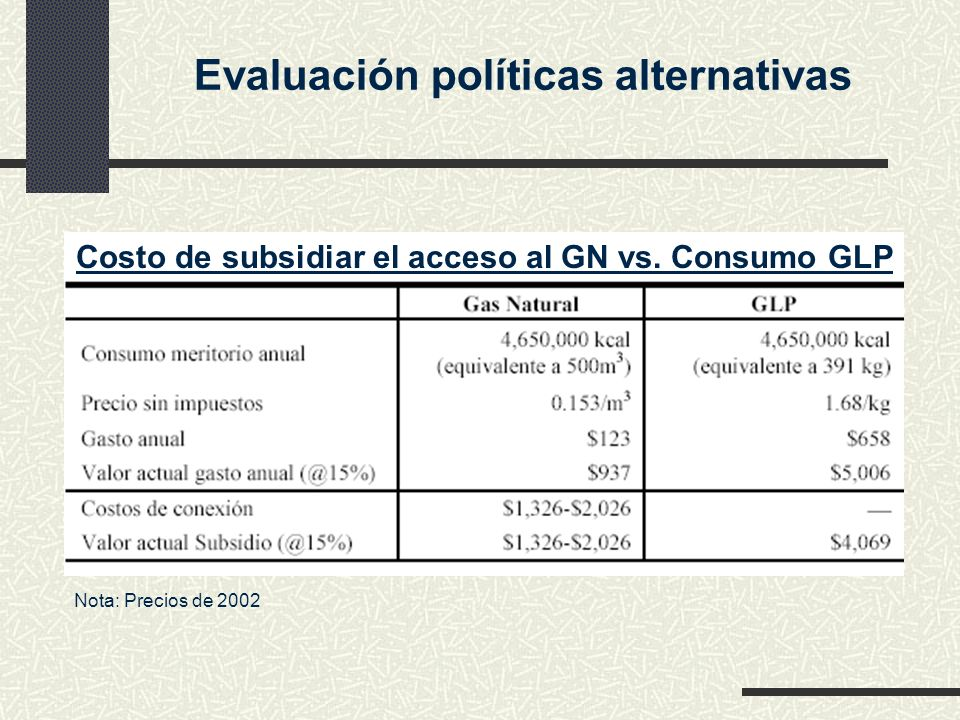 Evaluación políticas alternativas