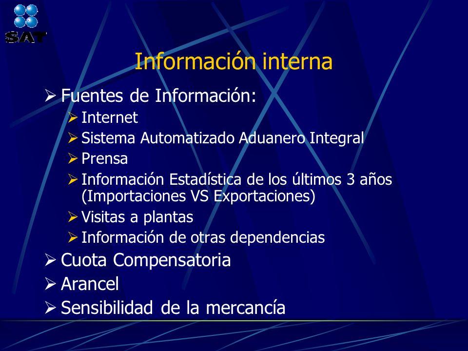 Información interna Fuentes de Información: Cuota Compensatoria