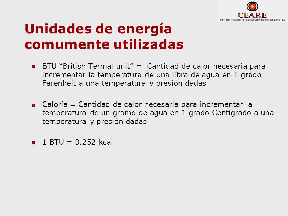 Unidades de energía comumente utilizadas