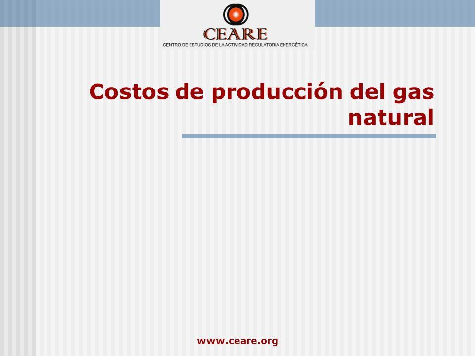 Costos de producción del gas natural