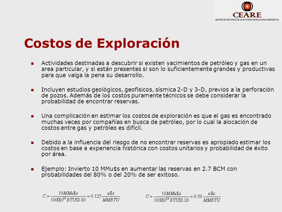 Costos de Exploración