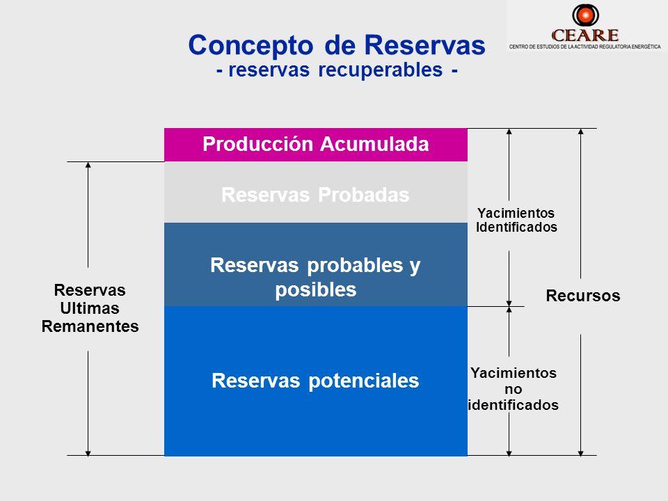 - reservas recuperables -