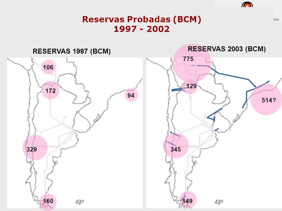 Reservas Probadas (BCM) 1997 - 2002