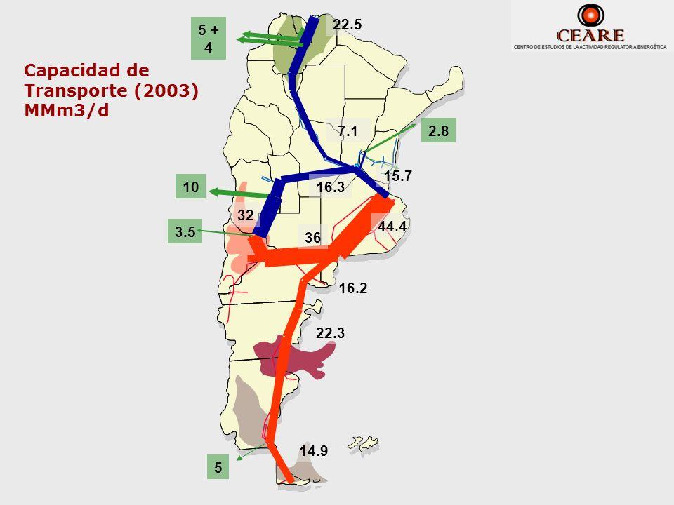Capacidad de Transporte (2003) MMm3/d