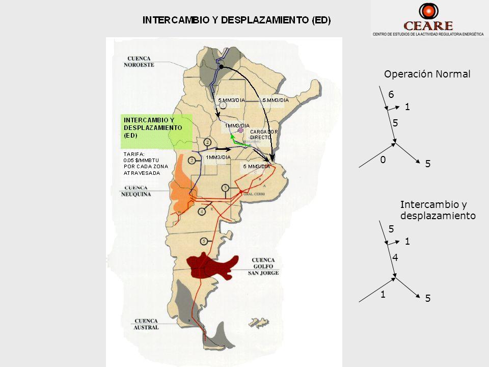 6 5 1 Operación Normal 5 4 1 Intercambio y desplazamiento
