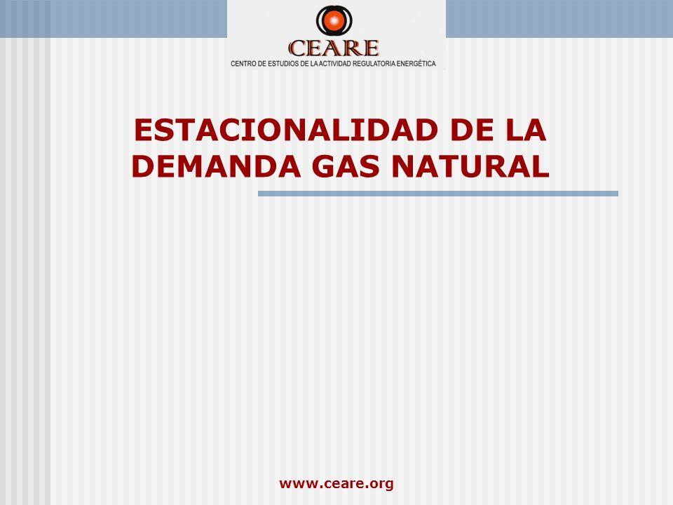 ESTACIONALIDAD DE LA DEMANDA GAS NATURAL