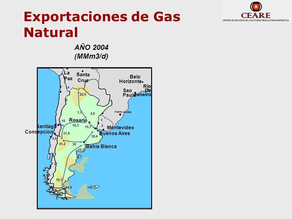 Exportaciones de Gas Natural