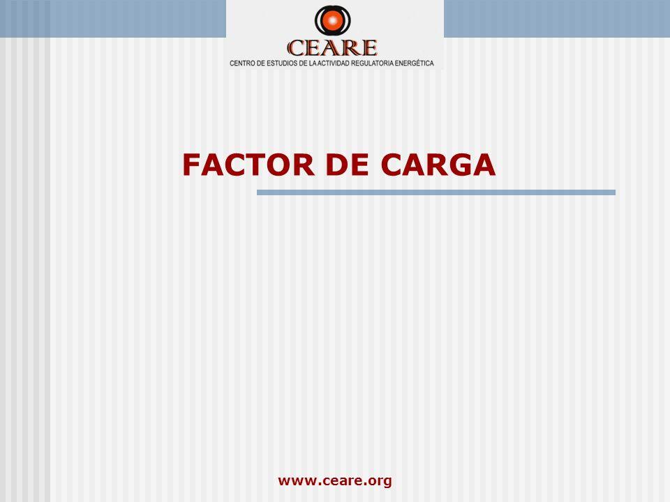 FACTOR DE CARGA www.ceare.org